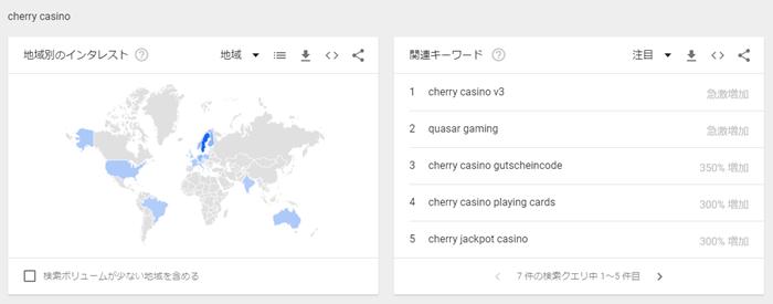 cherry casinoの検索地域