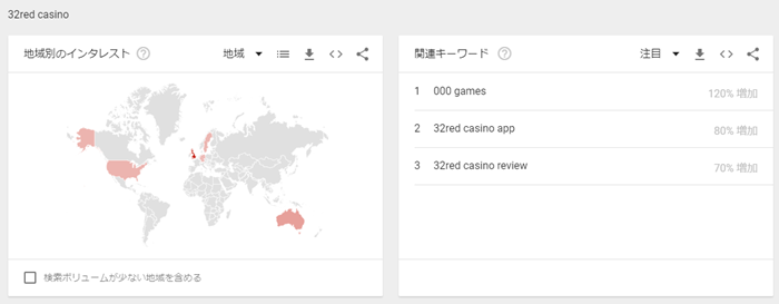 32red casino 検索地域