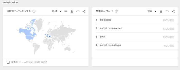 netbet 検索地域