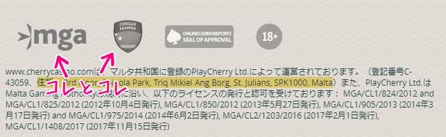 CherryCasinoのライセンス表記
