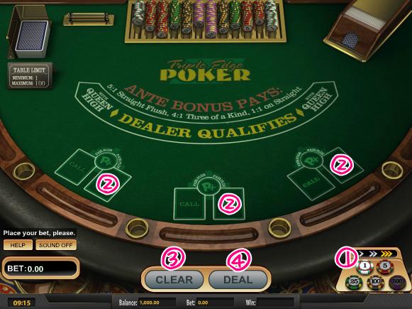 ポーカー画面の見方